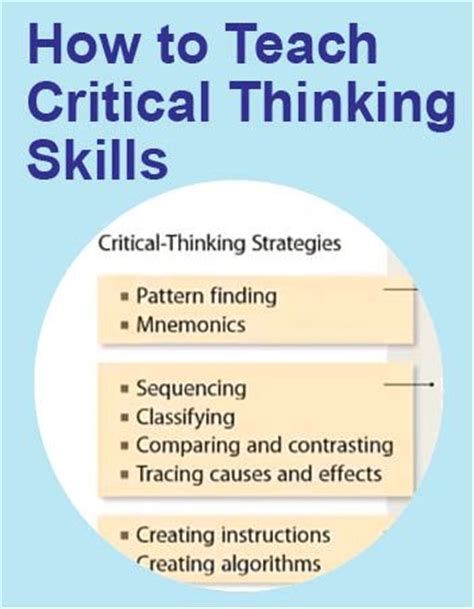 5 works of art to teach critical thinking 16 best images about education critical thinking on