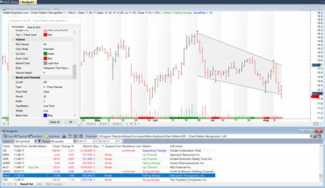 how to use pattern explorer amibroker patternexplorer add ons for amibroker trading software