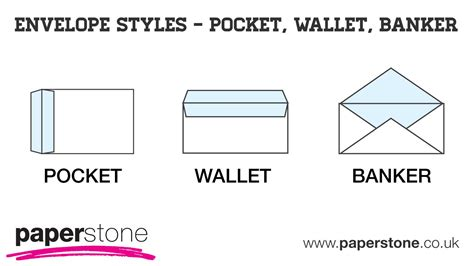 Style Envelope envelope flap styles driverlayer search engine