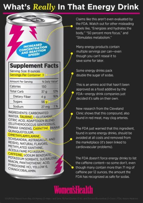 7 Energy Drinks That Actually Help by What Happens To Your When You Drink Energy Drinks