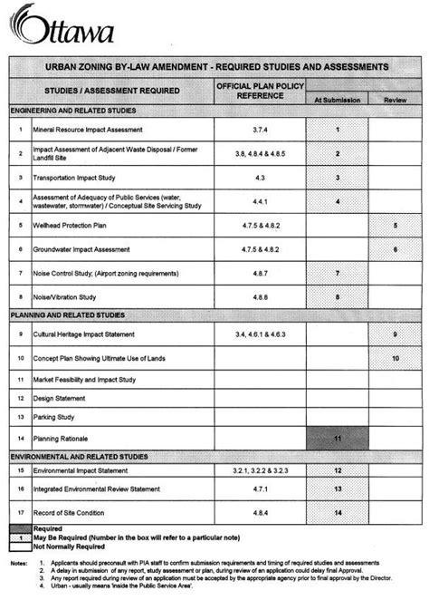 phase 1 habitat survey report template report template