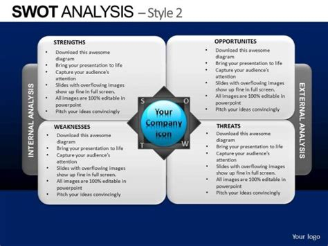 Analysi Swot Template Powerpoint Presentation Quotes Swot Analysis Template Powerpoint Free