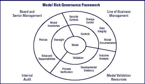 fdic supervisory insights compliance examinations