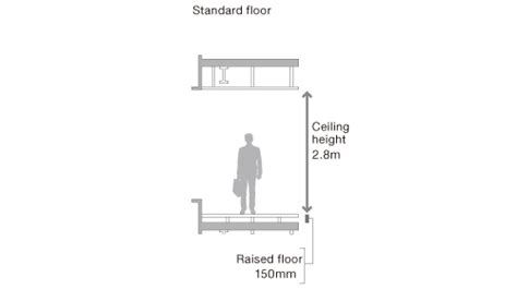 Building Code Ceiling Height by Specifications 2 8m Ceiling Height Office Leasing In