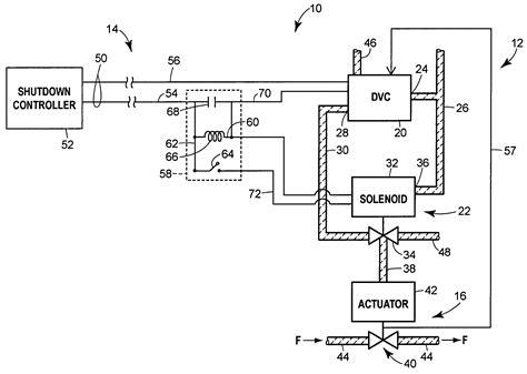hydraulic solenoid valve wiring diagram agnitum me