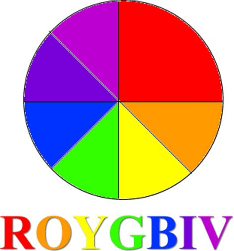 roygbiv colors roygbiv rainbows wiki