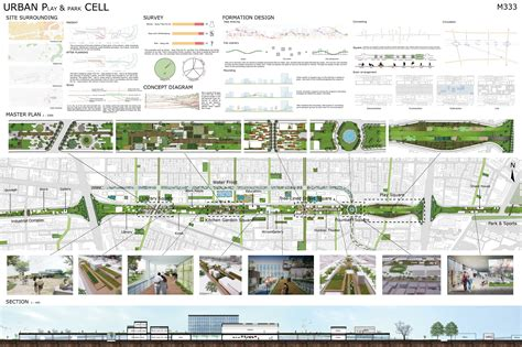 gowanus by design water works competition exhibit opens 3 thesis competition report writing conclusions