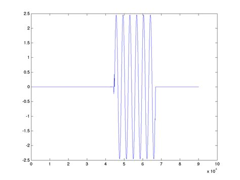 pattern matching using matlab find the index of the start of a pattern in matlab array