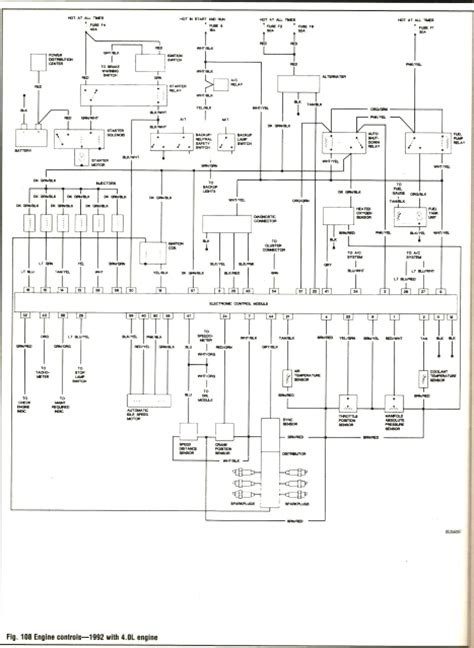 yj 1994 wiring diagram jeep wiring diagrams on