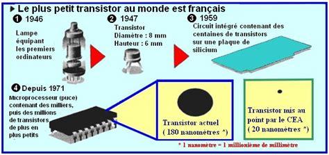 li transistor ou li transistor ou le 28 images caract 233 ristiques et pannes des composants 233 lectroniques