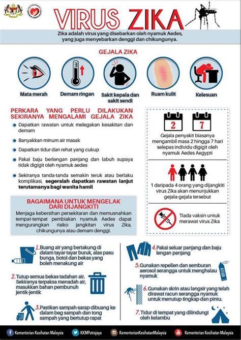 virus zika malaysia tanda penyakit punca kes