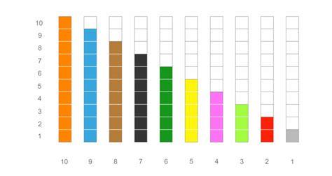 gu 237 a did 225 ctica guia matematica preescolar regletas de colores gu 237 a did 225 ctica para nivel preescolar