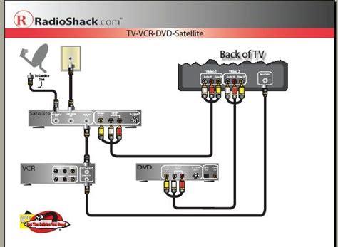 Modulator Single Kaonsat Untuk Tv Cable how do i hook up my rf modulator