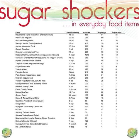 Health Food Shockers by 17 Best Images About Weight Loss On Challenges
