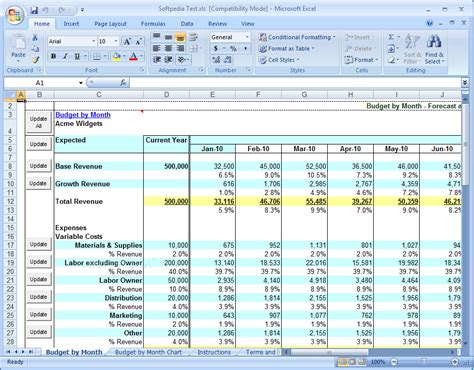 Forecasting Budget Template by Budget Recipes Dishmaps