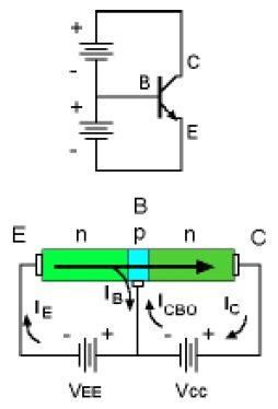 gambar transistor bipolar npn 28 images open notion transistor bjt bipolar junction