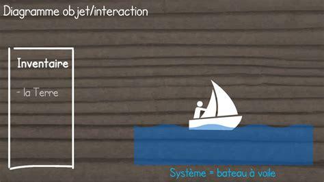 diagramme objet interaction 3eme r 233 aliser un diagramme objet interactions hd niveau 3 232 me