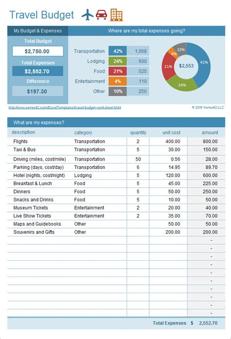 business travel budget template 10 excel budget templates
