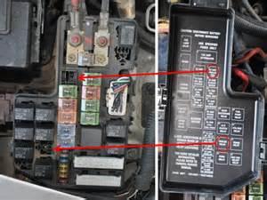99 durango trailer fuse and relay dodgeforum com