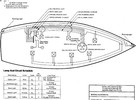 12 volt wiring diagrams for boats 12 free engine image