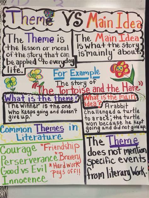 theme exles for 4th grade theme vs main idea anchor chart anchor charts for