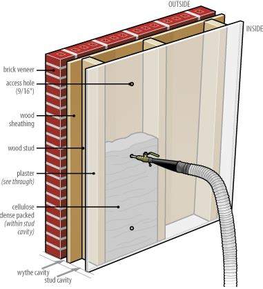 how to insulate exterior basement walls image gallery insulate a wall
