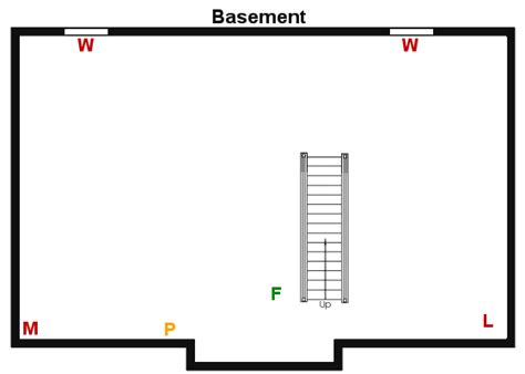 home security plan planning a security system burglar alarm
