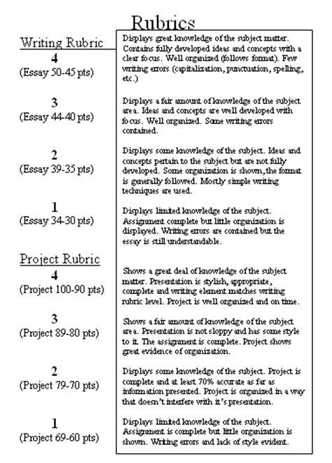 Varsha Ritu Essay In 200 Words by Rubrics For Literary Essays By Varsha Ritu Essay In 200 Words Speech