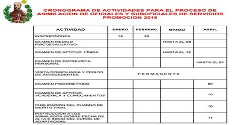 cronograma del examen ascenso pnp 2016 cronograma del examen ascenso pnp 2016 cronograma de