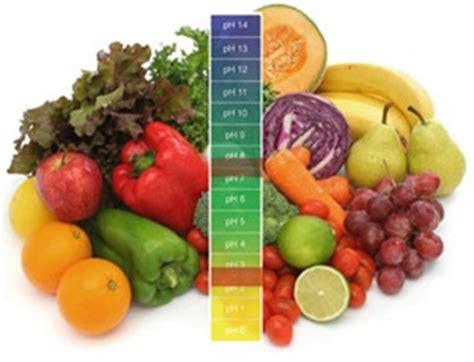 alimenti antiacido l 233 quilibre acido basique la nutrition sant 233
