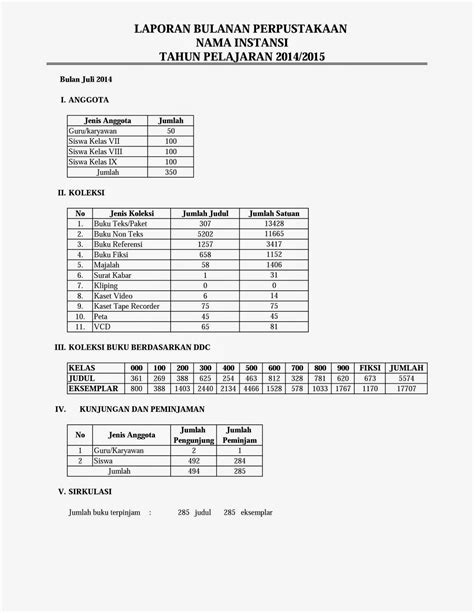 format laporan keuangan bulanan contoh administrasi laporan bulanan perpustakaan kopi arsip