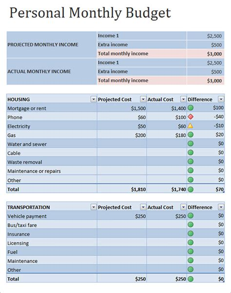 personal budget worksheet office templates