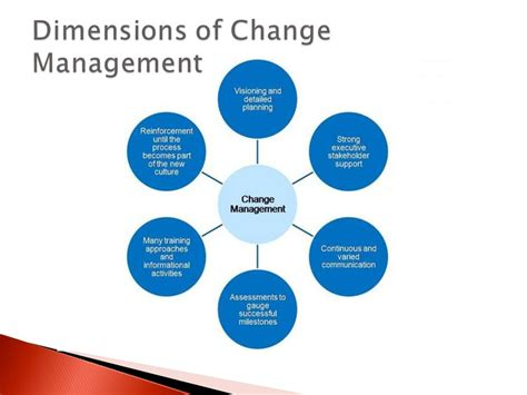 Change Dimensions Of An Image