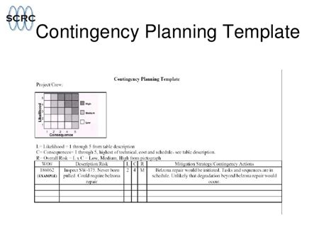 supplier contingency plan template disruptions and global sourcing building resilient supply
