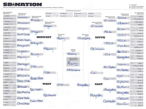 funny ncaa bracket names 2013 pbody5205 on hubpages funny march madness pool names newhairstylesformen2014 com
