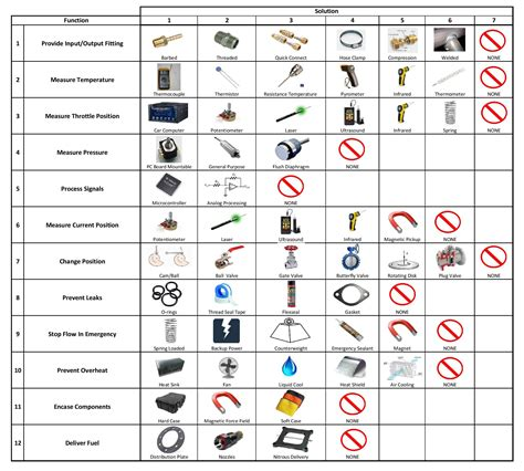 design criteria synonym list of synonyms and antonyms of the word morphological