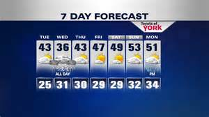 7 Day Forecast Winter For Most Of The Area Wpmt Fox43