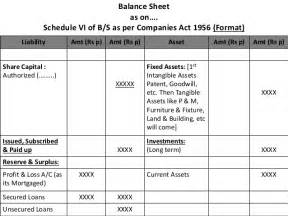 Balance Sheet Format Schedule 6 by Other Current Assets Volvoab