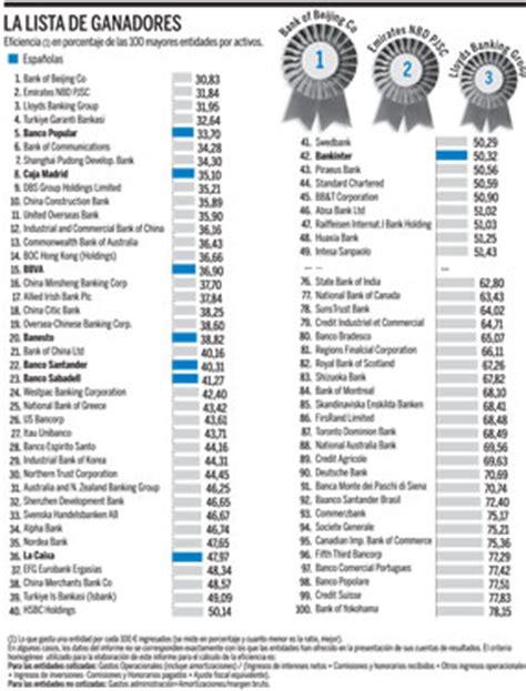 los bancos m 225 s eficientes mundo