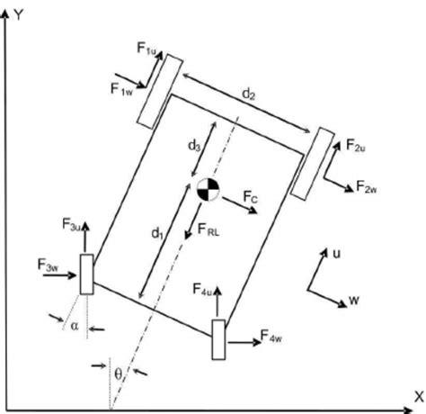 leviton light switch wiring diagram single pole leviton