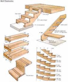 Trex Bench Woodworking Build Wood Deck Stairs Plans Pdf Download Free