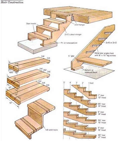 diy how to build wood deck stairs plans free