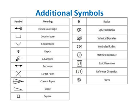 international wiring diagram symbols fuse symbols wiring