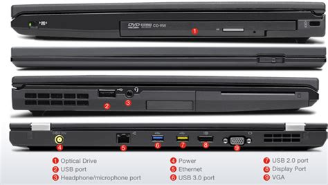 lenovo t420 hdmi port lenovo t420 hdmi port image search results