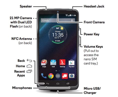 droid turbo user manual leaked specs   confirmed