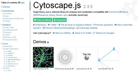 cytoscape js 40 javascript chart and graph libraries jqueryhouse