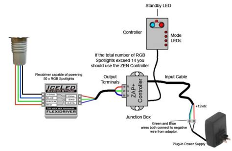 mains spotlight wiring diagram mains home wiring diagrams