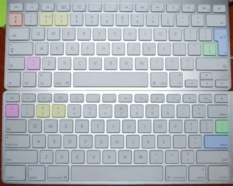 keyboard layout differences question for uk engineers what is the standard uk