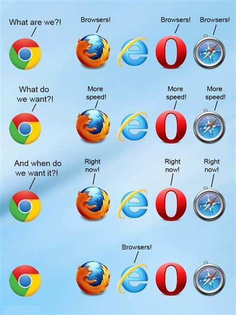 What Do We Want Faster Internet Meme - browsers who are we browsers what do we want