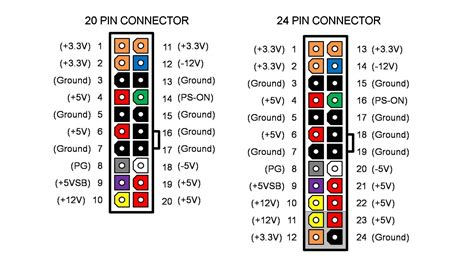 ac wire colors wiring diagram components